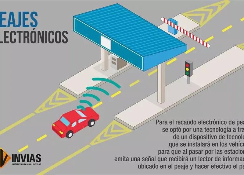 Peajes electrónicos para Colombia