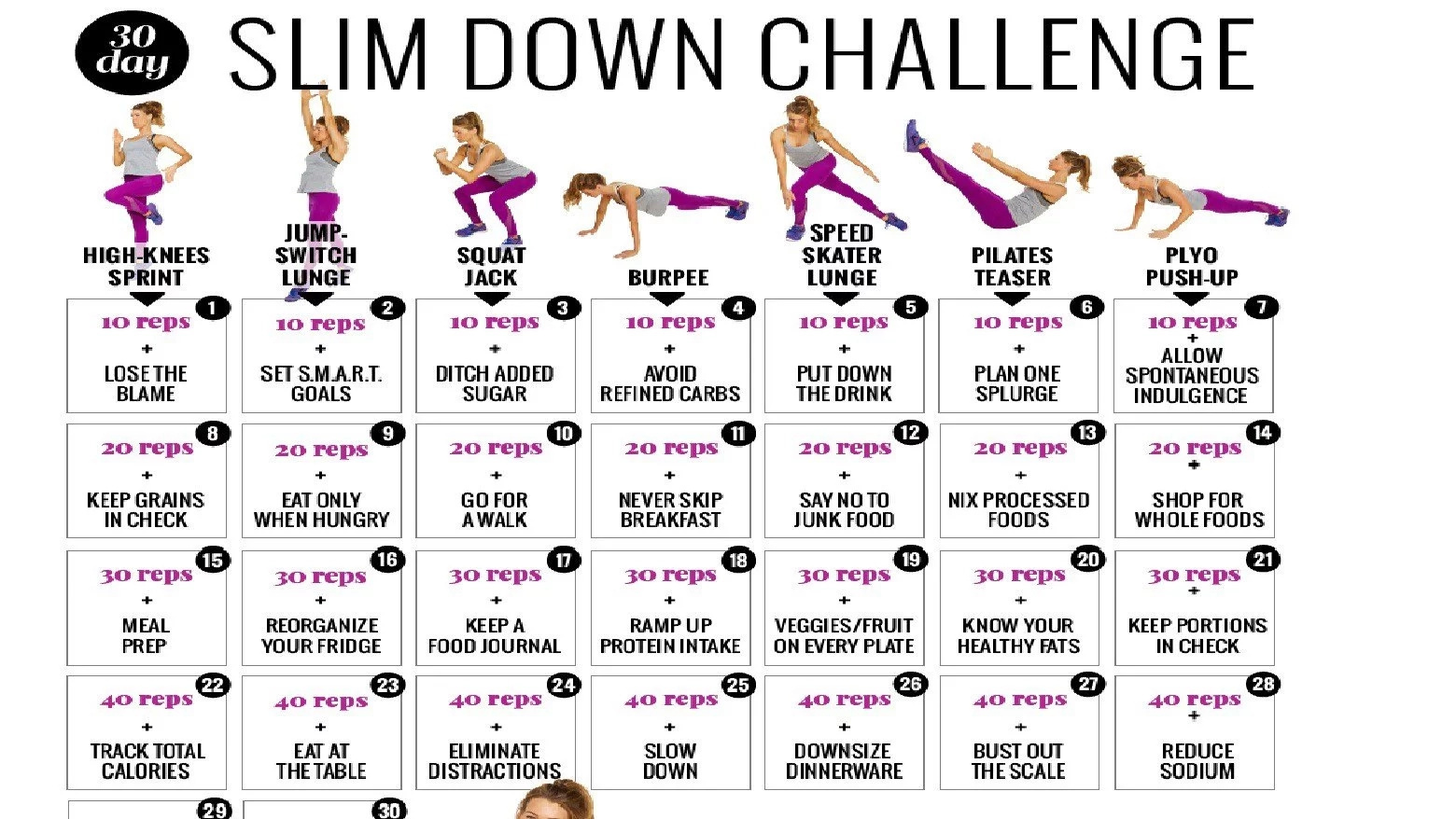Lose Weight This Month with Our 30-Day Shape Slim Down ...