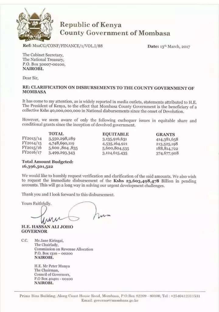 Hassan Joho's strong-worded letter to government after war of words with Uhuru