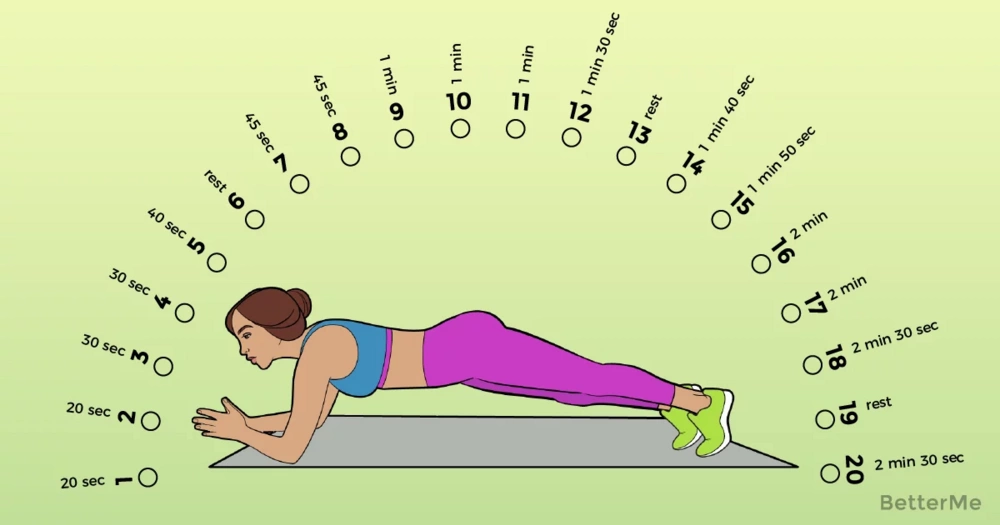 20-day plank exercises challenge