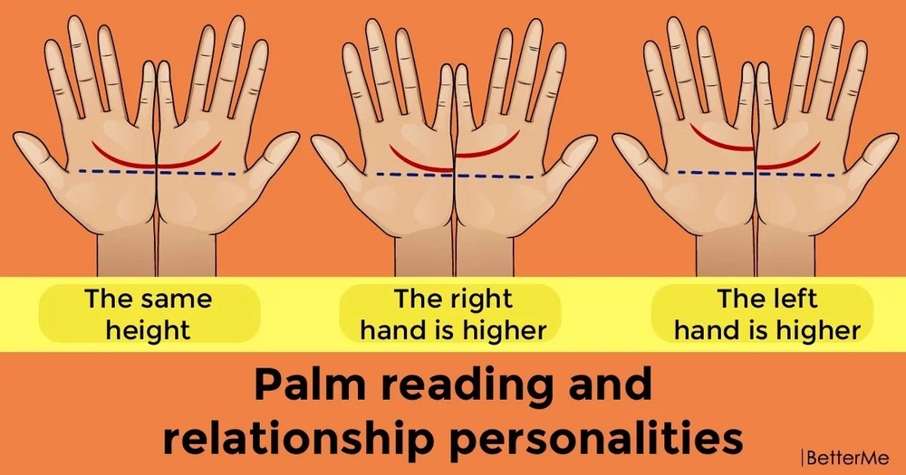 Palm reading guide and relationship personalities