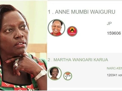 Martha Karua refuses to concede, announces her next move after Waiguru's win