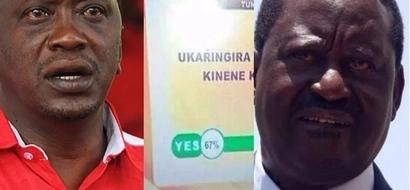 Rais Uhuru ashindwa vibaya na Raila katika kura ya maoni