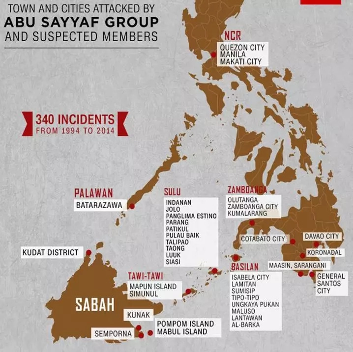 15-4 Kill tally on soldiers vs Abu Sayyaf