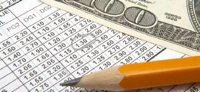 Correct score prediction formula: Get maximum earnings from betting
