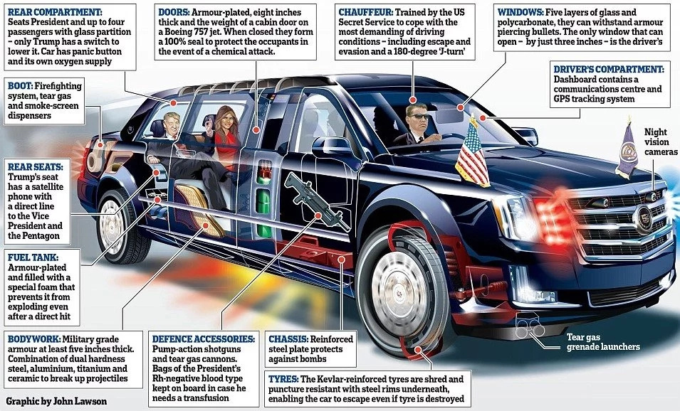 Inside Trump's car: KSh15.1300.000 bombproof beast with 20cm doors is safest vehicle in the world (photos)
