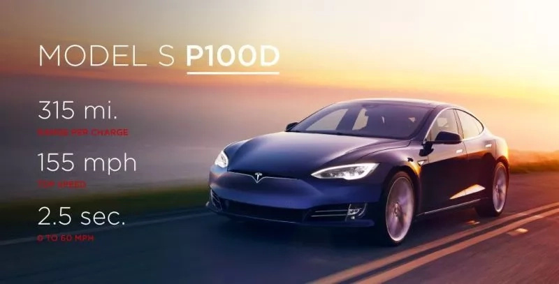 This new Tesla is among the few cars faster than gravity!