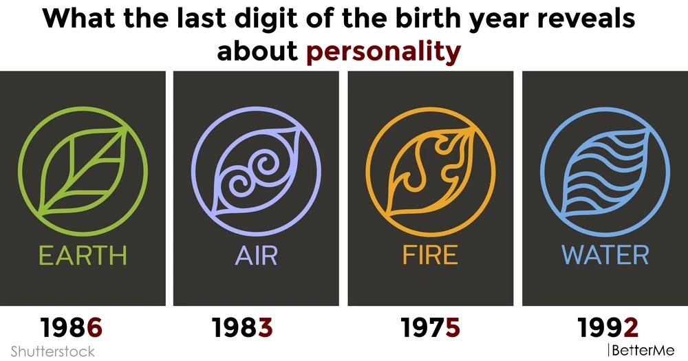 What the last digit of the birth year reveals about personality