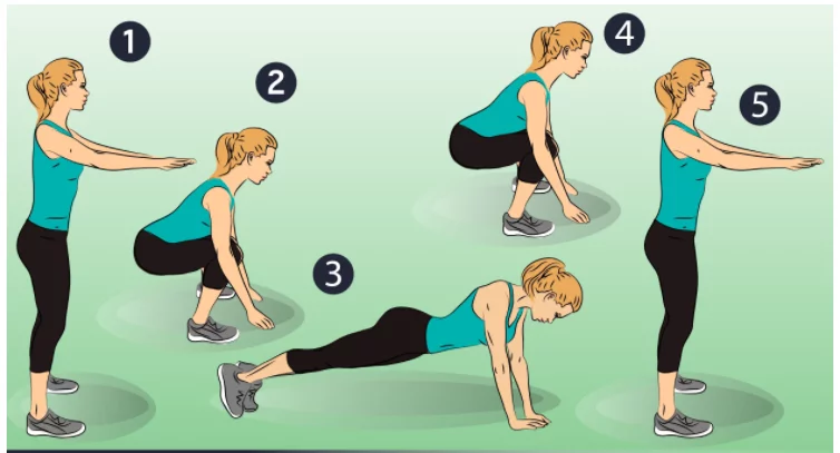 15-minute total body workout at home