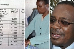 They lied to you about the dead voters – Kidero