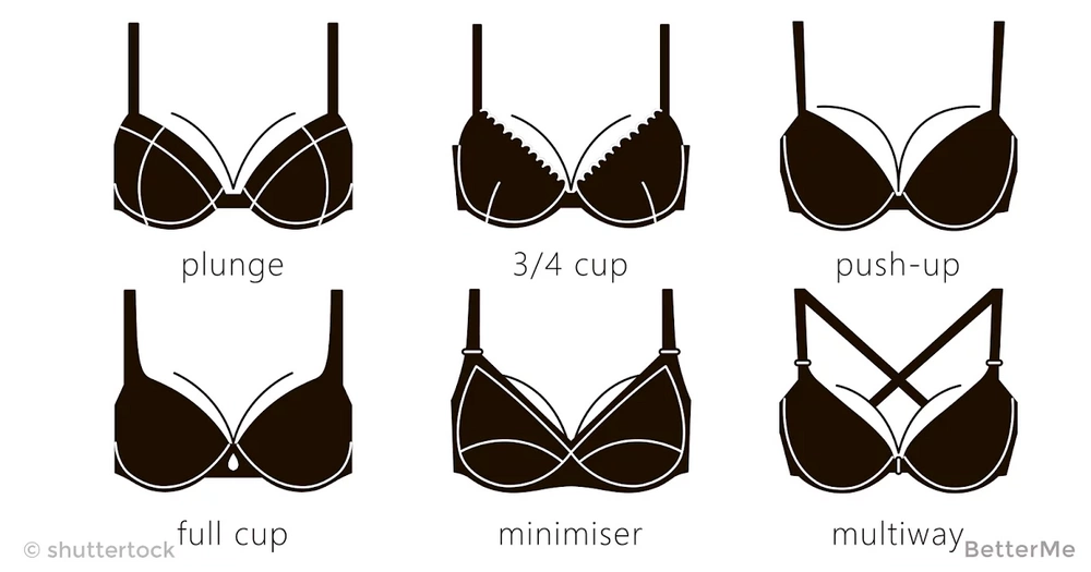 Breast Self-Exam: How to Check for Lumps and