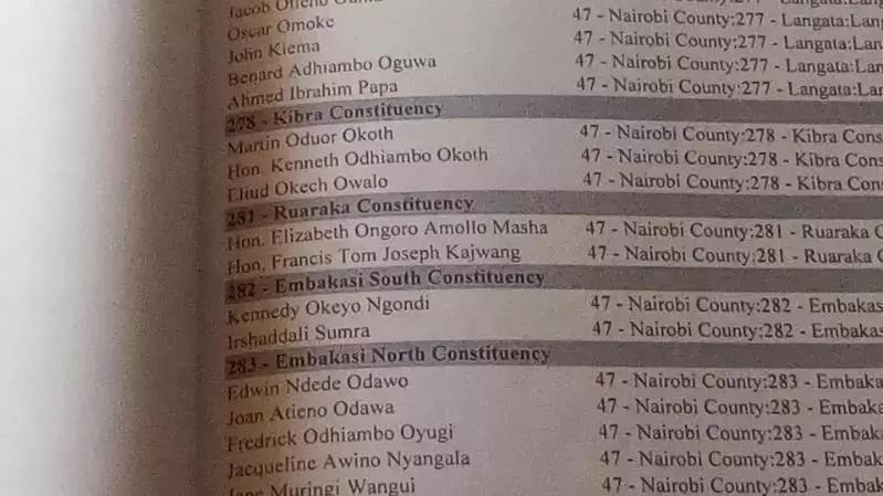 Bintiye Raila akosa katika orodha muhimu sana