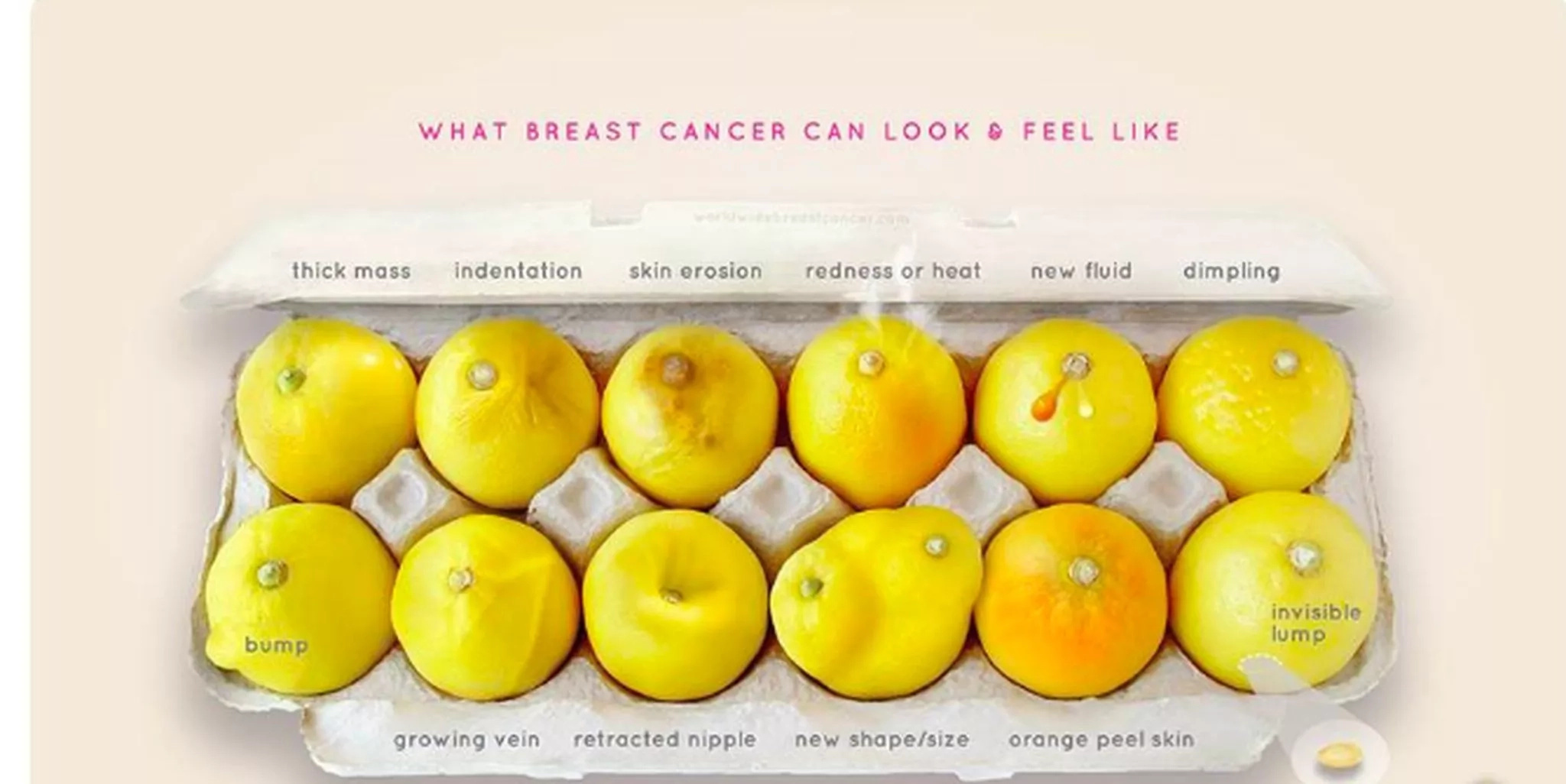 Breast of pictures early cancer signs