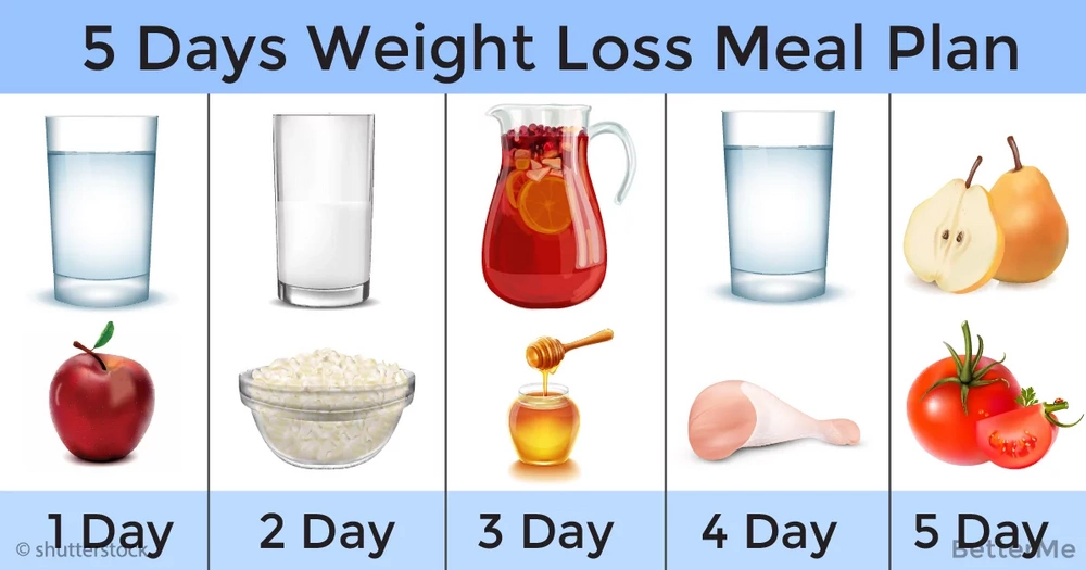 5-day effective weight loss diet