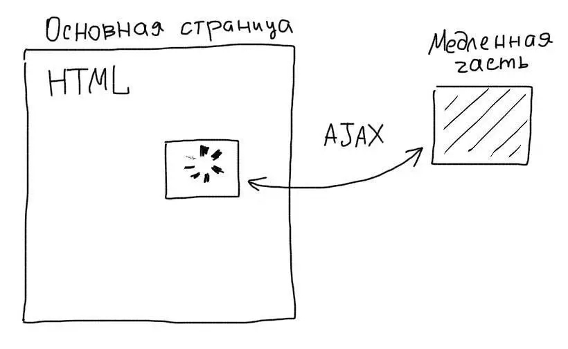 Клиентская асинхронность