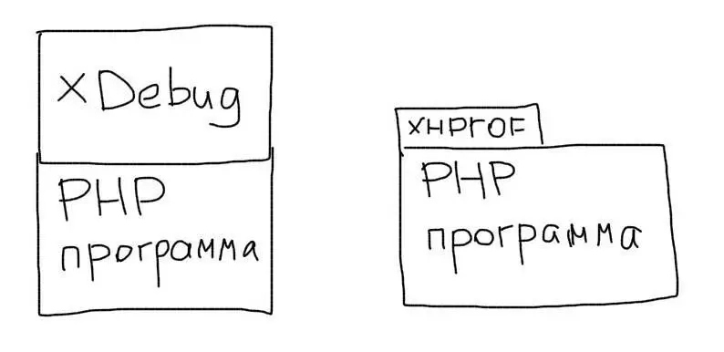 XDebug и XHprof