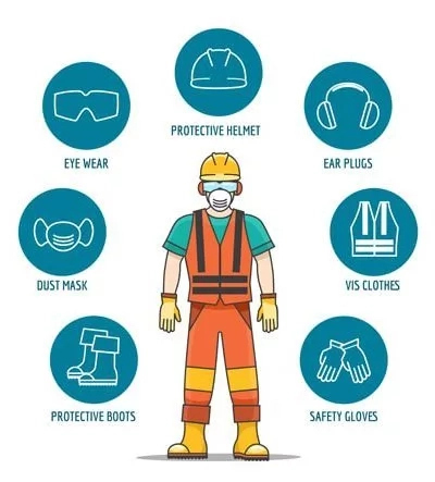 Why is PPE important (19 Reasons)