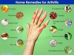 How To Treat Arthritis Naturally