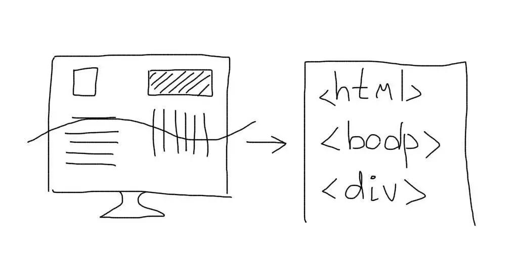 Render-blocking элементы