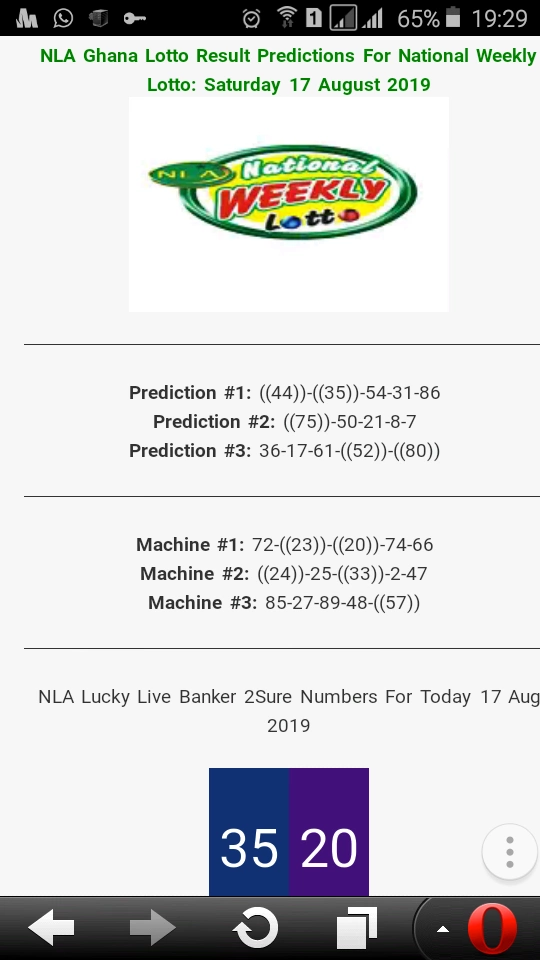 Some Past Winning NLA Prediction Success History - GWS Online GH