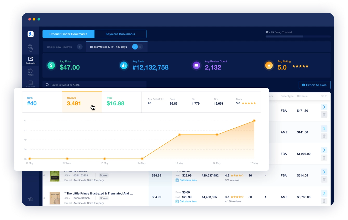 Product tracker screen