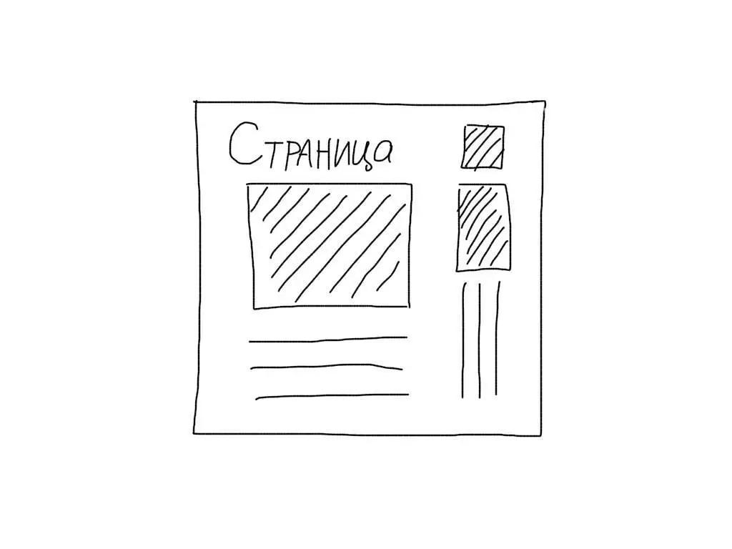Блоки страниц