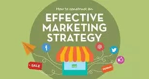 Effective Marketing with the Smallest Investment