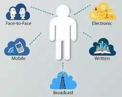 Channels of Communication in Nigeria
