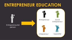 What Is entrepreneurial Education; Objectives Of Entrepreneurship Education
