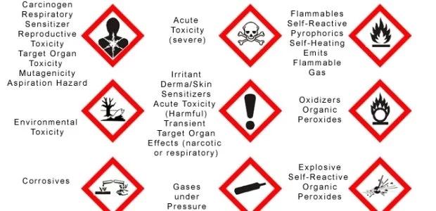 EU-OSHA Launching Dangerous Substances Campaign in 2018