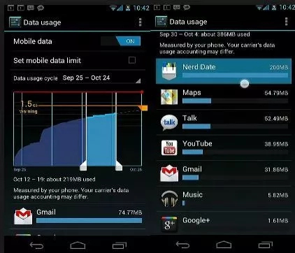 How I minimize data usage on my android device (gionee m5 plus)