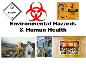 Environmental hazards, Classes and Control measure
