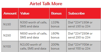 Airtel Talk More Subscription Code And How To Apply