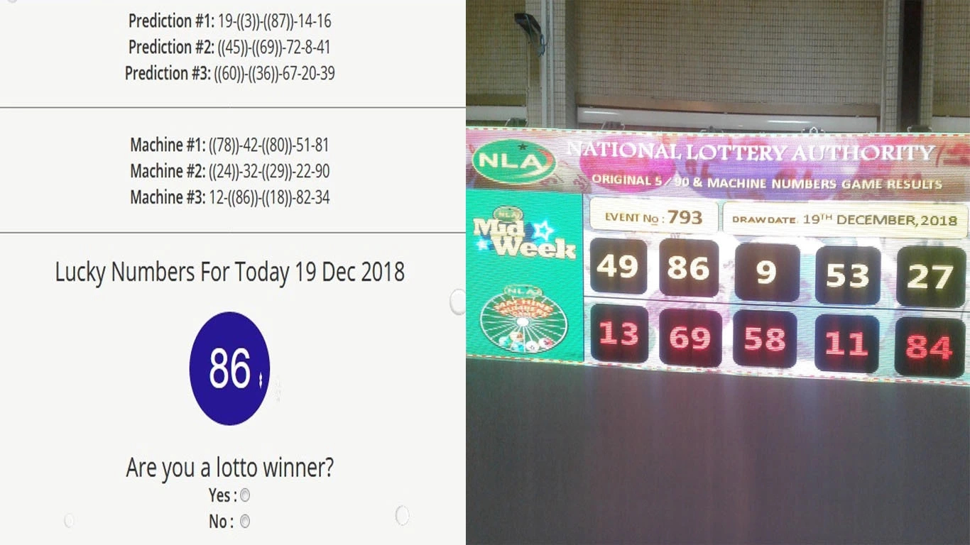 Two Sure Lotto Number For Today Sunday Special , 11 Aug 2019 - GWS