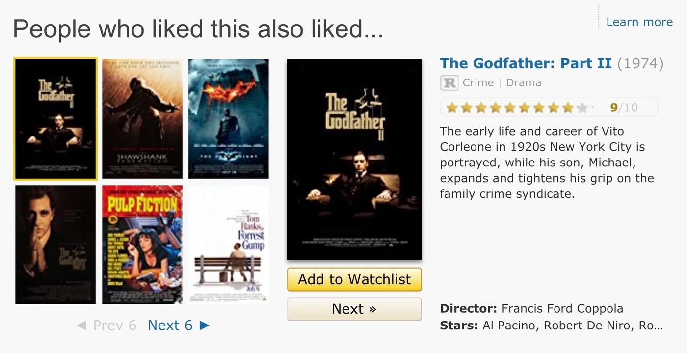 IMDB practice of using recommender systems and collaborative filtering