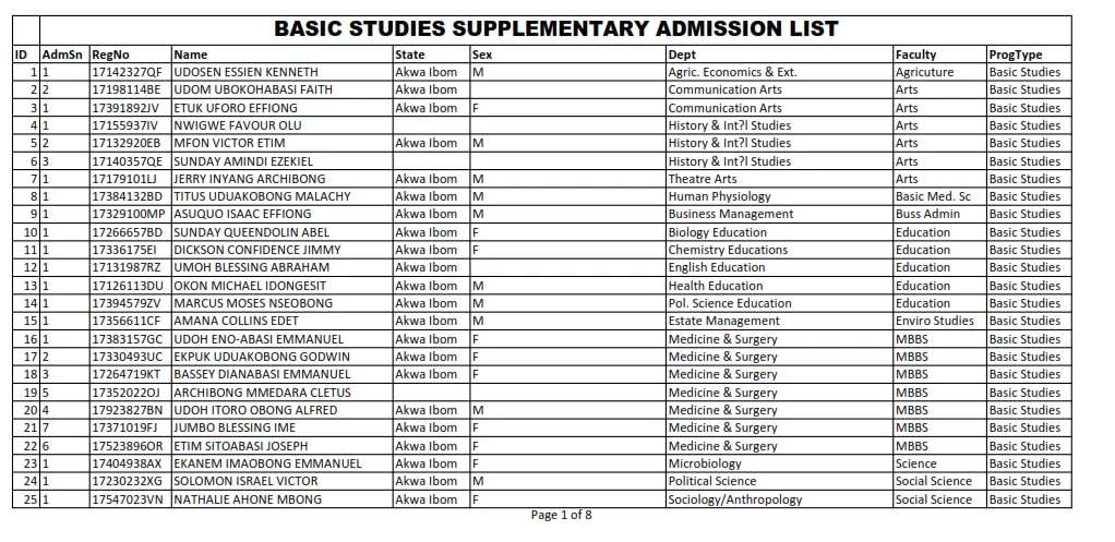 Uniuyo basic studies supplementary admission list – 2017/18