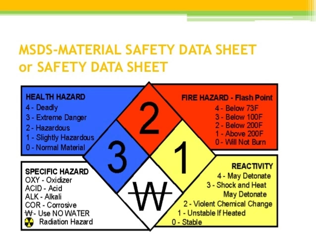 SDS/MSDS Database search in just one click