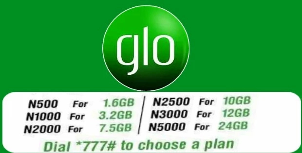 How To Share Glo Data In Nigeria