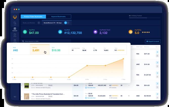 AMZ Metrics Product tracker screen