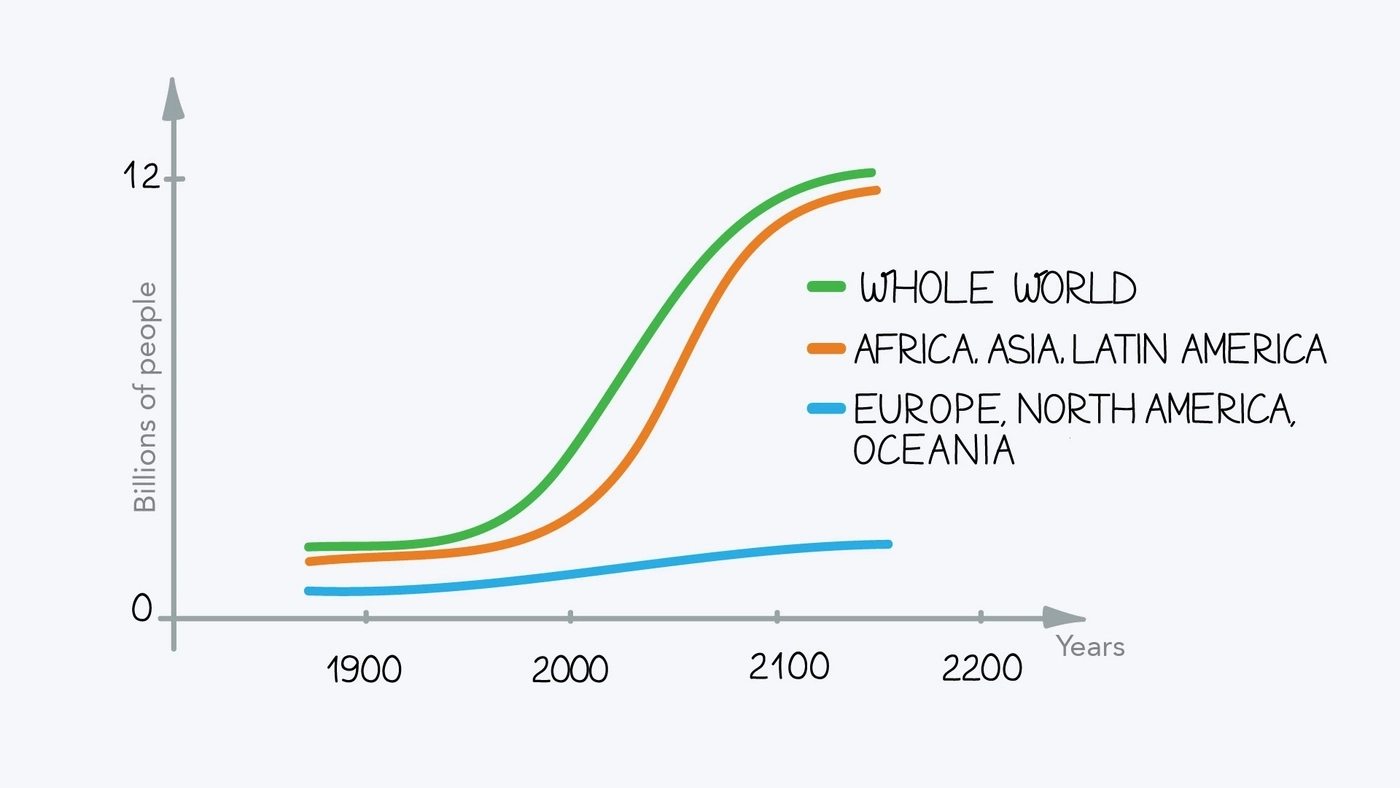 The second version of the statistics