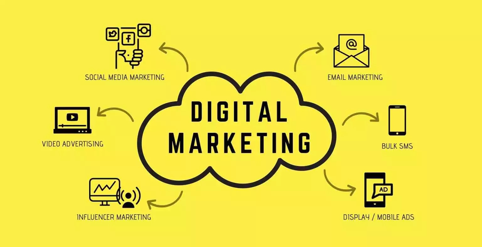 How Businesses are Leveraging Digital Marketing