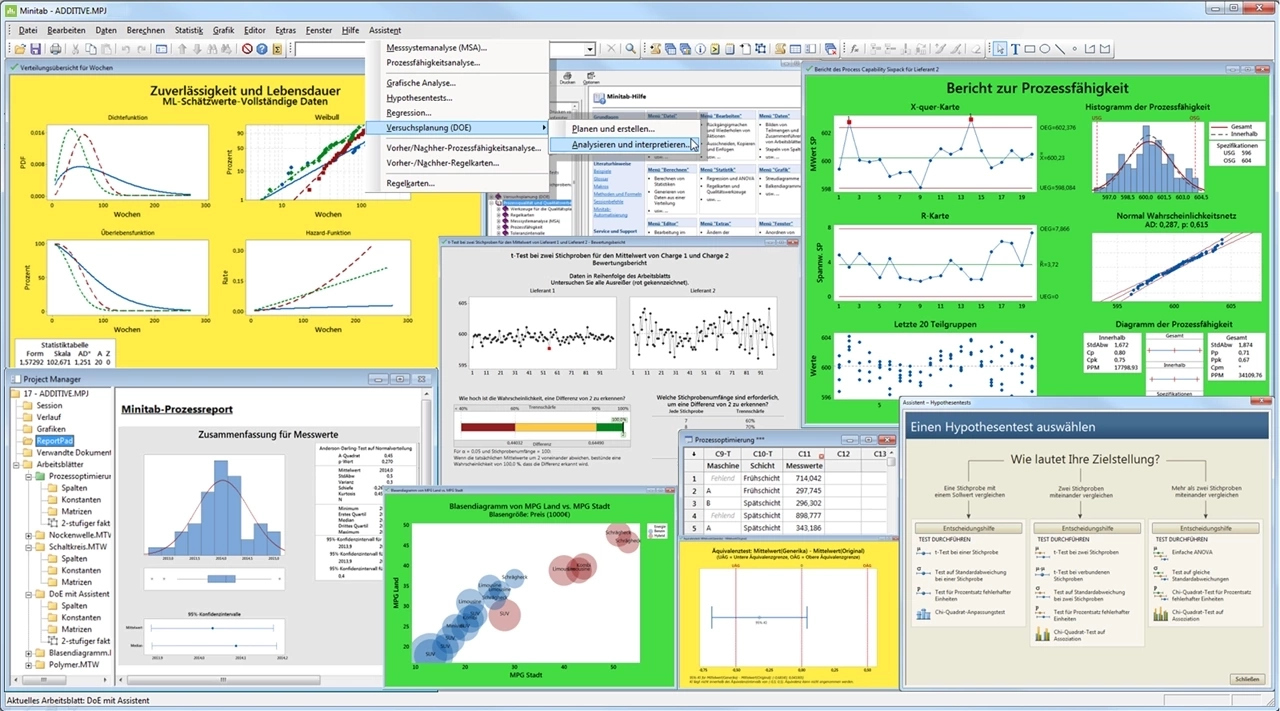 Tools for analyzing data