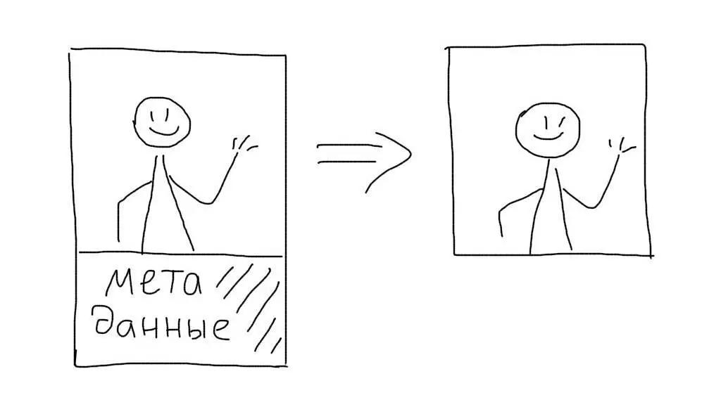 Оптимизация картинок