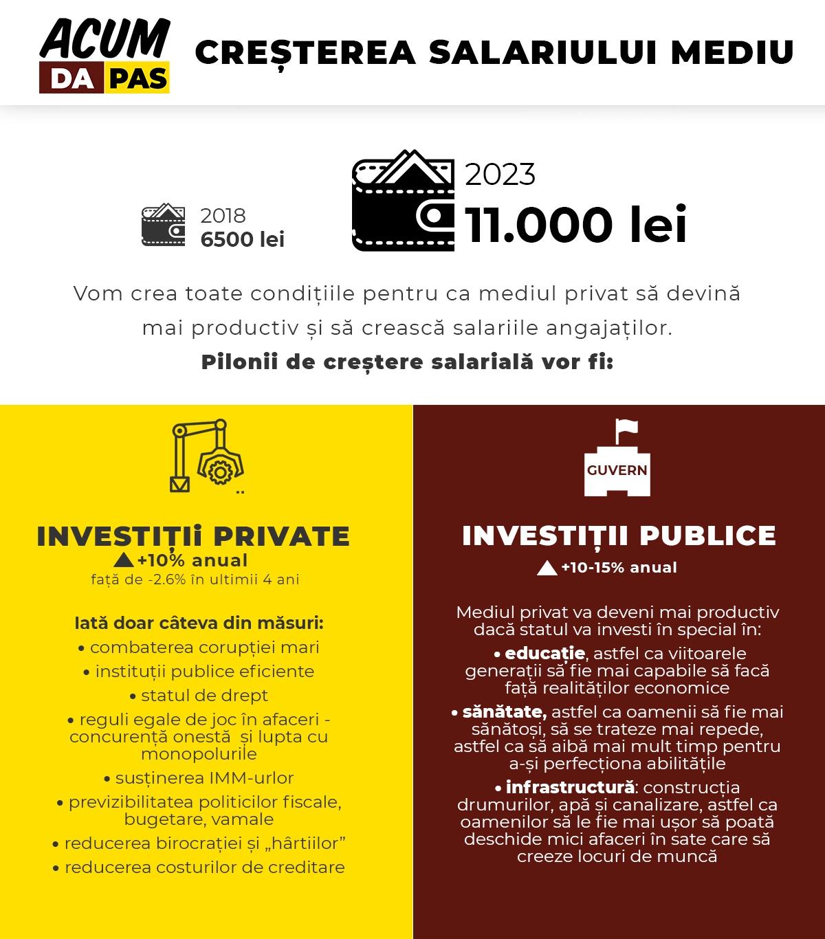 Cum va asigura salarii și pensii mai bune viitorul bloc ACUM DA-PAS